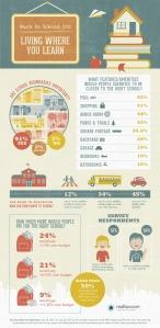BTS_Infographic
